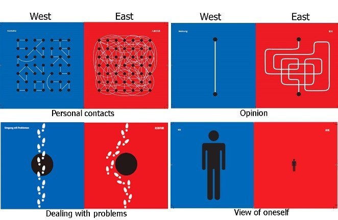 East meets West infographic (3)